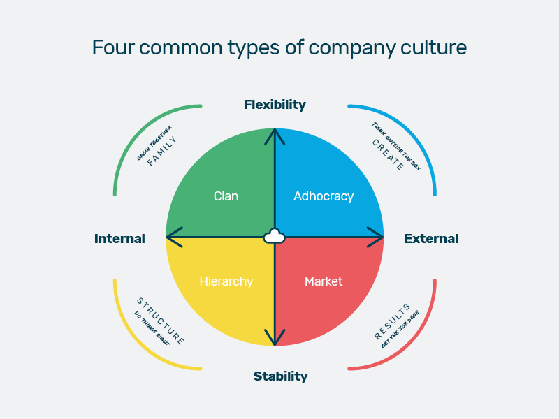 1. Breathe_Company Culture Framework Graphic_