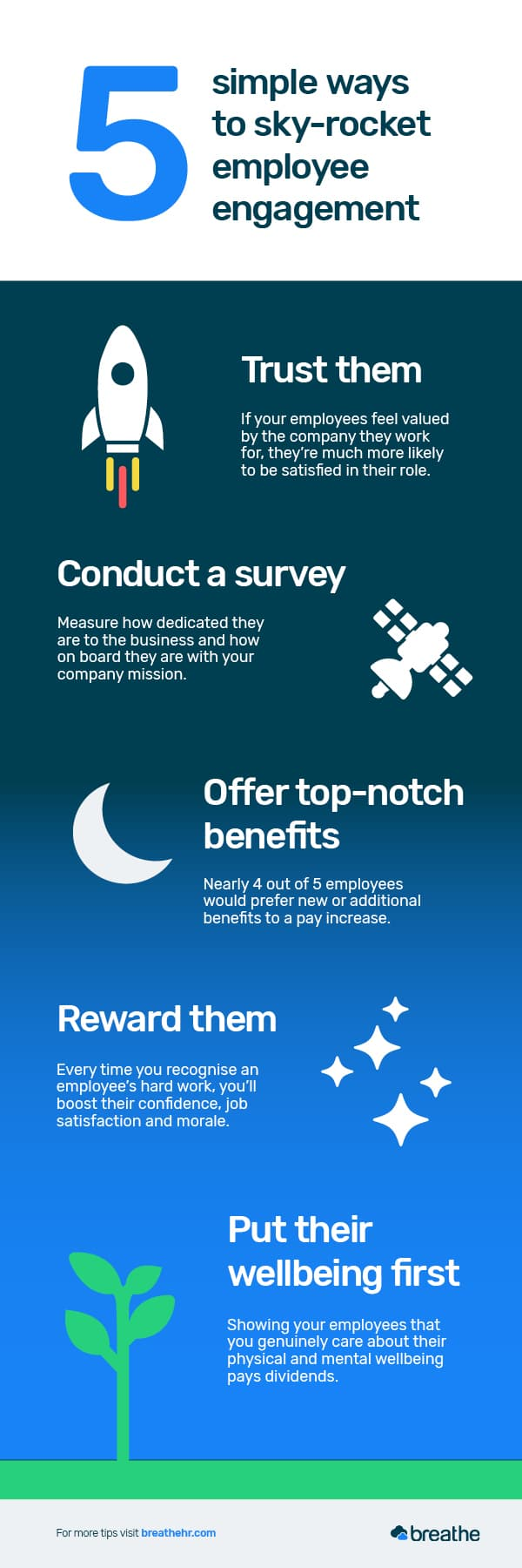 5 simple ways to sky-rocket employee engagement Infographic | Breathe