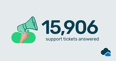 Breathe 15,906 support tickets answered in 2018