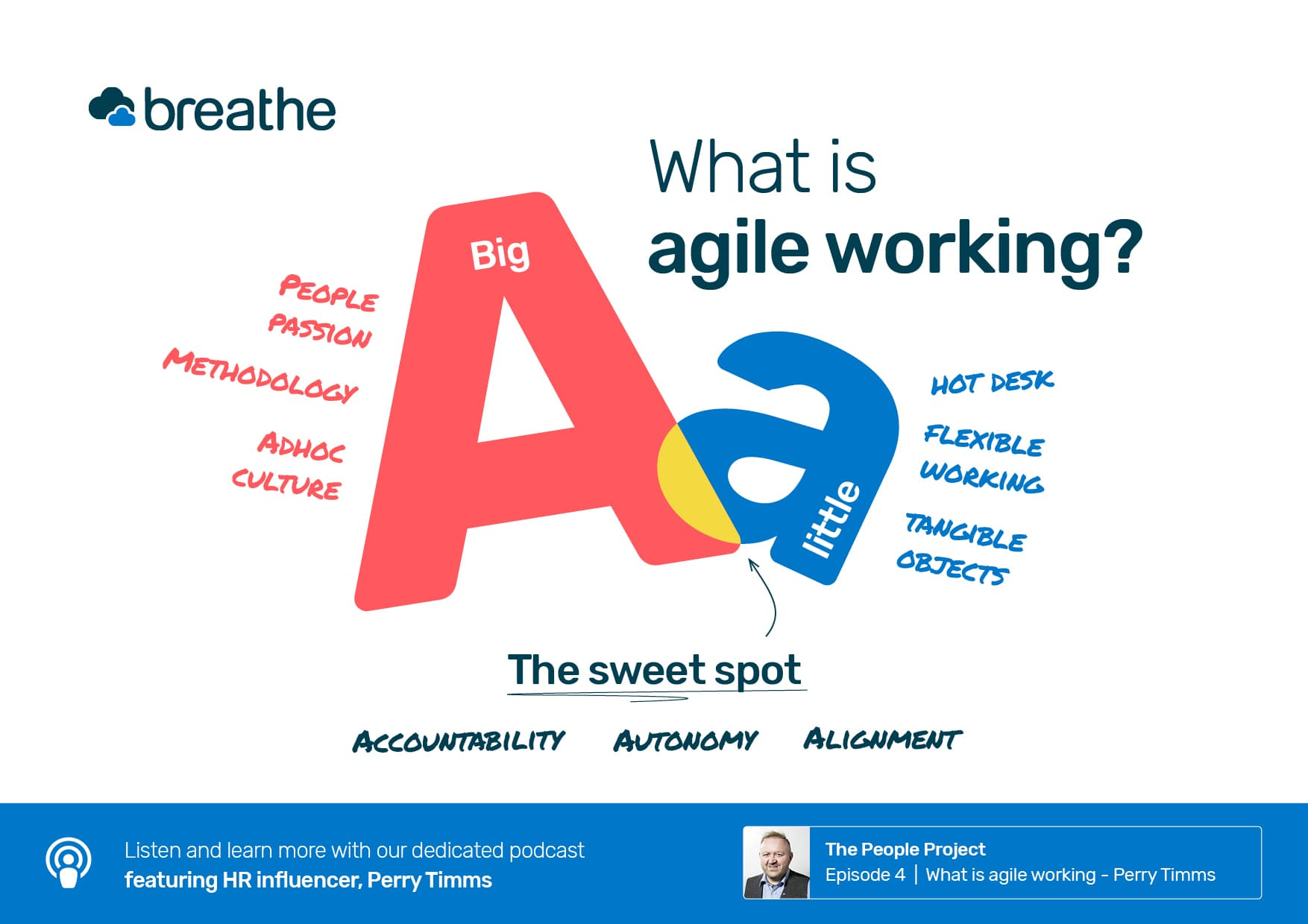 What is agile working Perry Timms Breathe HR