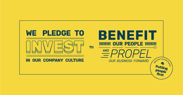 Breathe Culture Pledge_Social 2_Yellow
