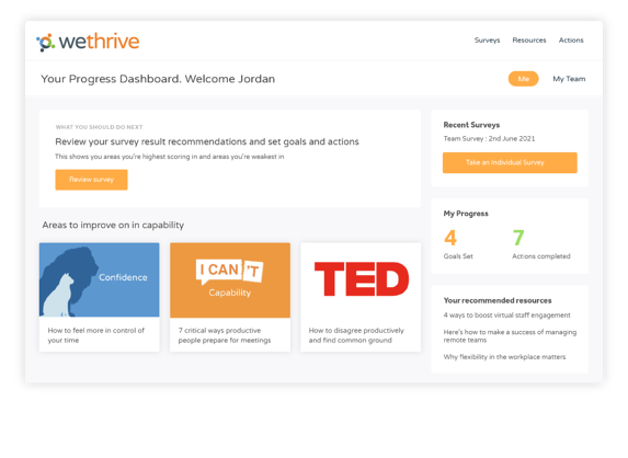 App mockups 10.08.2021_Progress Dashboard - WeThrive