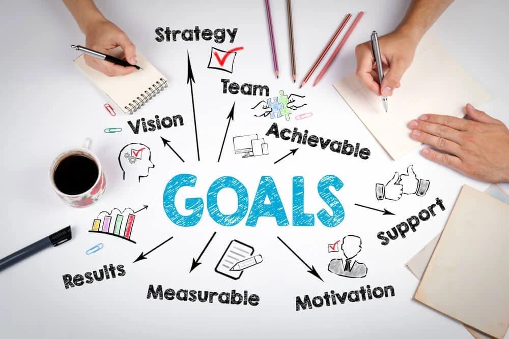 Company culture goals-min