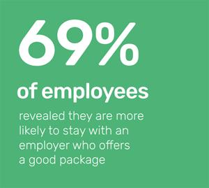 Employee benefits 1-min