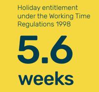 Holiday entitlement-min