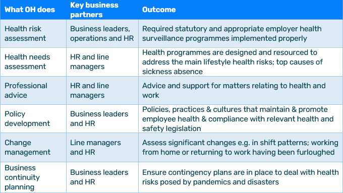 Occupational health table 1 (1)-min