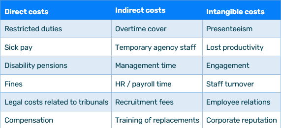 occupational_health_table_2-min