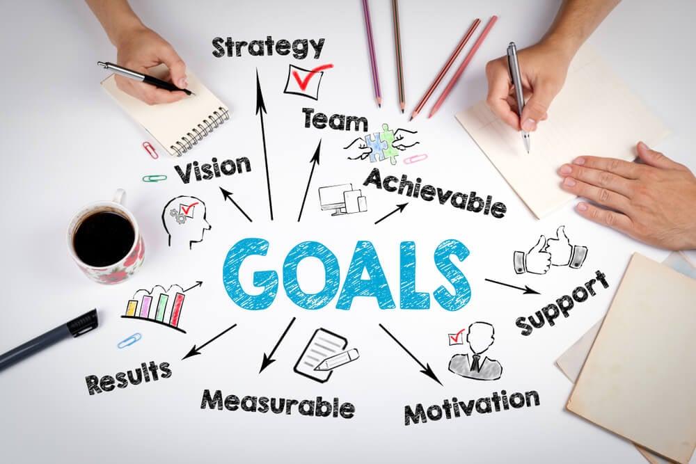 company culture goals Breathe HR