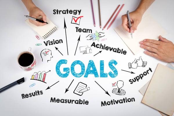 company culture goals Breathe