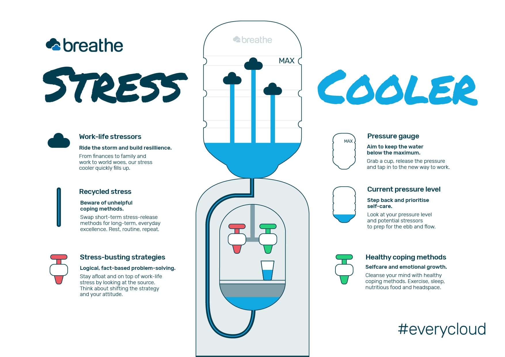 Breathe Stress Cooler_Horizontal_Horizontal_Horizontal