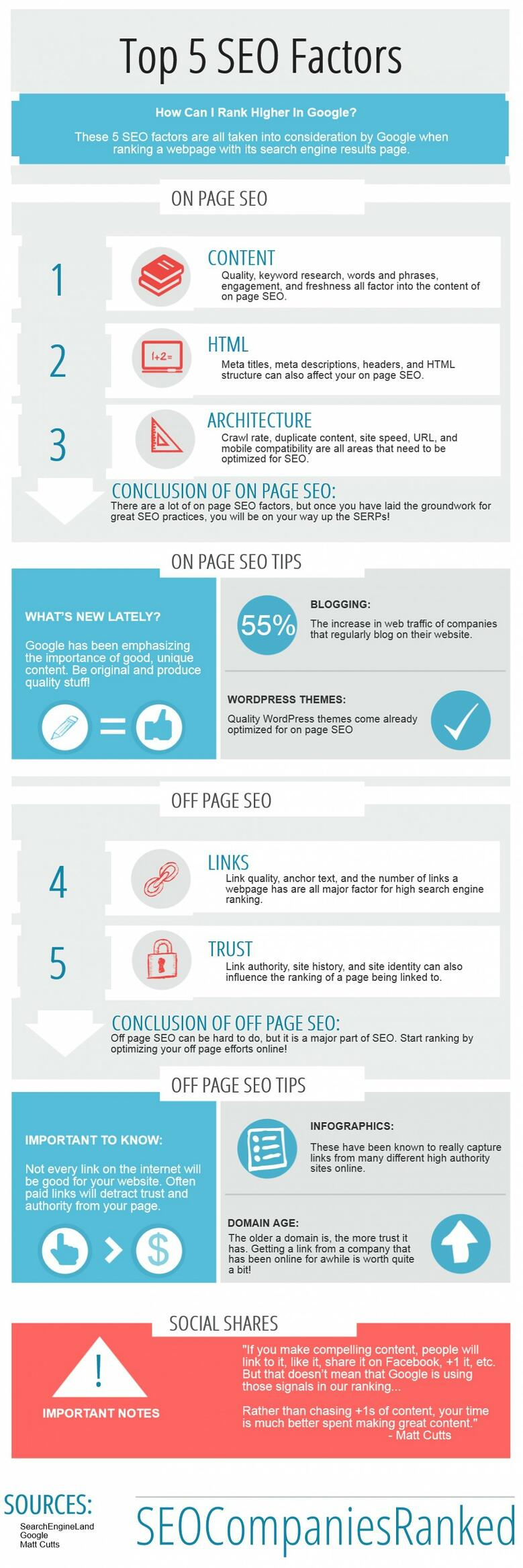 top-marketing-tips-hr-consultant-top-5-seo-ranking-factors-infographic-min