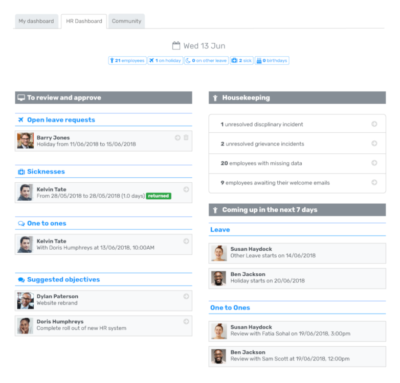 hr-dashboard2.0