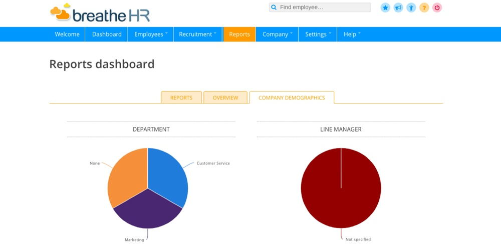 HR reporting dashboard