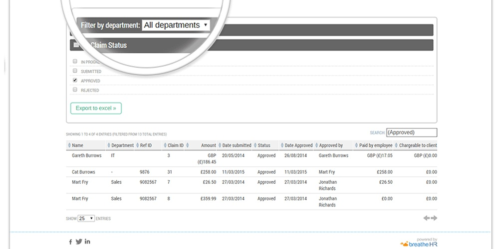 Expenses reporting by department